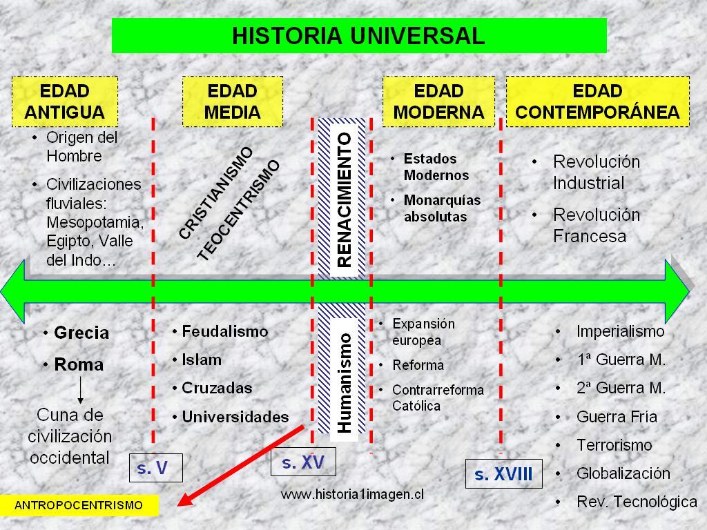 DIBUJOS IMAGENES BIOLOGIA Y MAS: DIBUJOS DE LA RODILLA Y